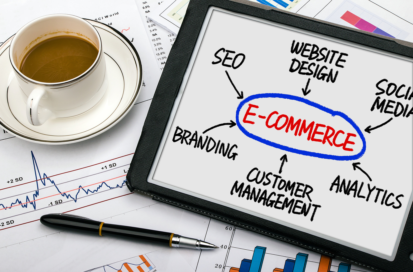 e commerce strategy